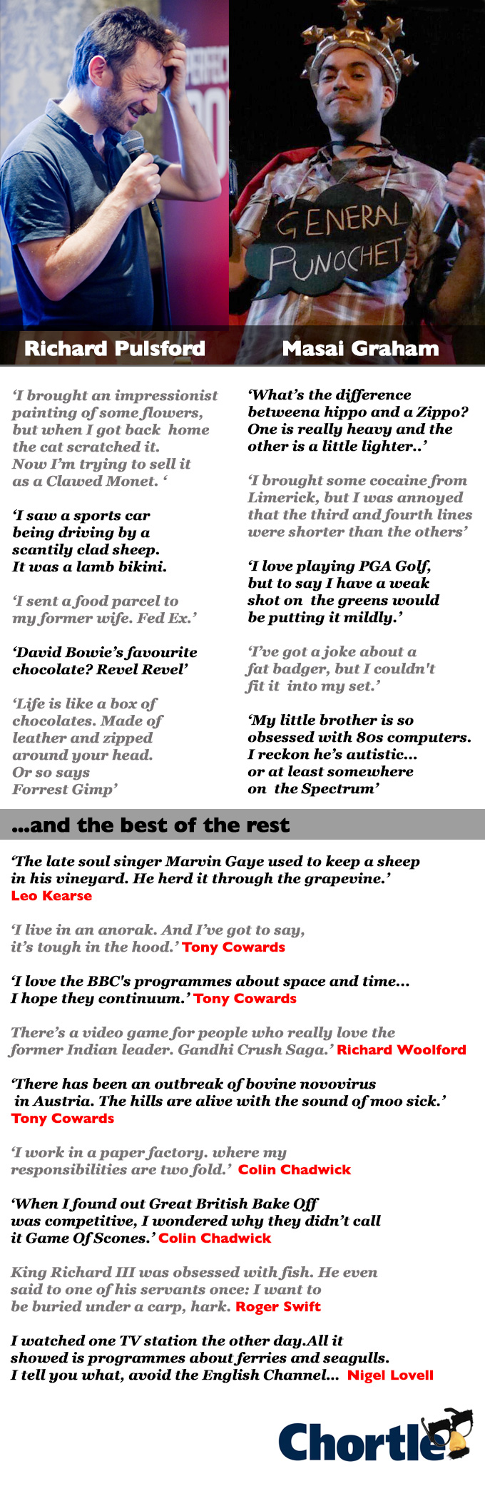 UK pun championships